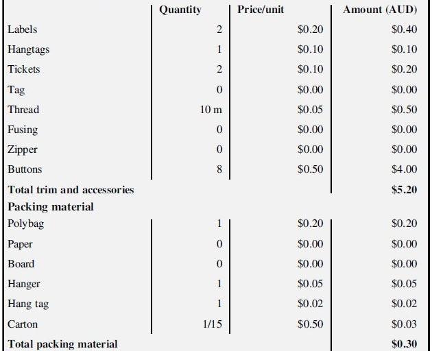 Garments costing sheet-02