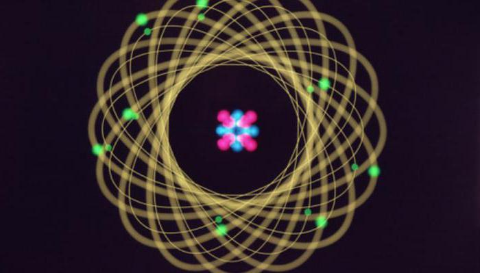Кто предложил ядерную модель строения атома? Ядерная модель строения атома и ее схема