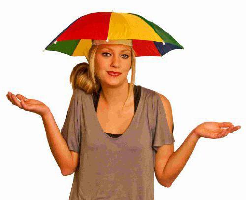 Зонт на голову от солнца и дождя