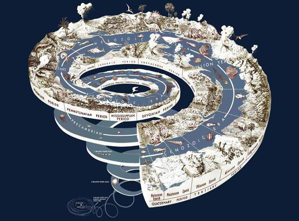 К движущим силам эволюции относят... Основные факторы и движущие силы эволюции