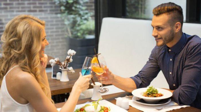 Чего нельзя надевать на свидание?