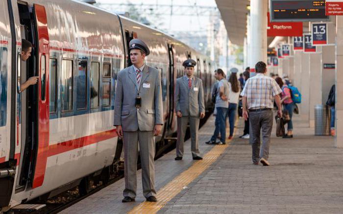 Зарплата проводника поезда дальнего следования. Проводник РЖД