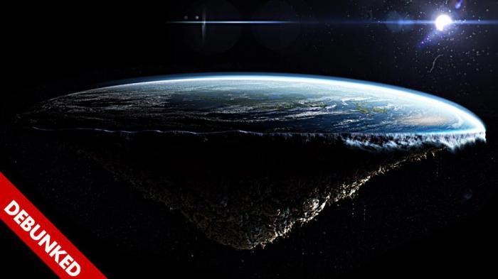 Как приверженцы теории о плоской Земле объясняют солнечное затмение?
