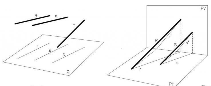 Параллельные прямые в пространстве