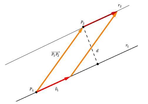 Расстояние между параллельными прямыми