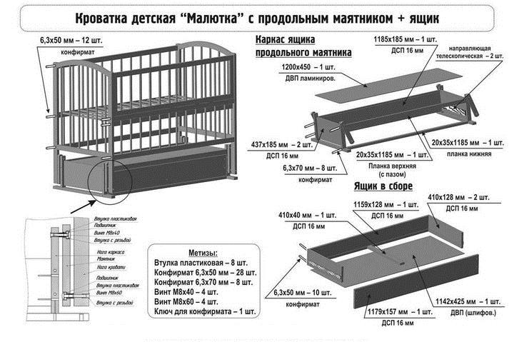 Сборочная схема детской кроватки