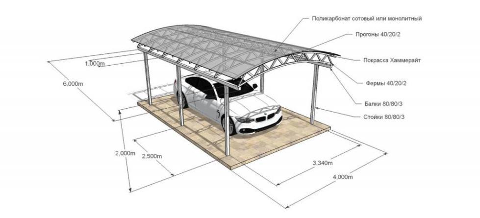 Схема навеса перед гаражом