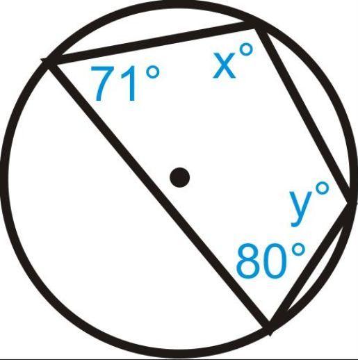 углы четырехугольника вписанного в окружность