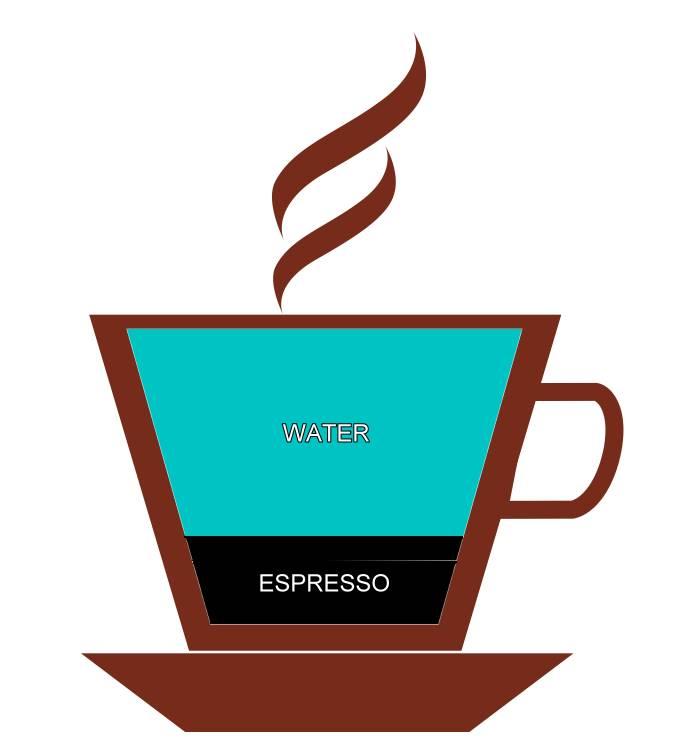Как состряпать кофе американо?