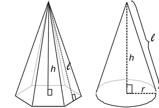 Конус и пирамида