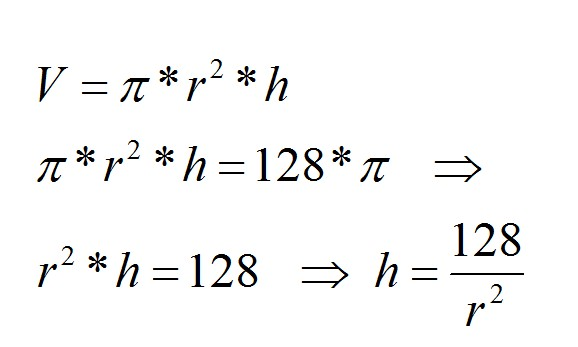 площадь боковой поверхности цилиндра равна