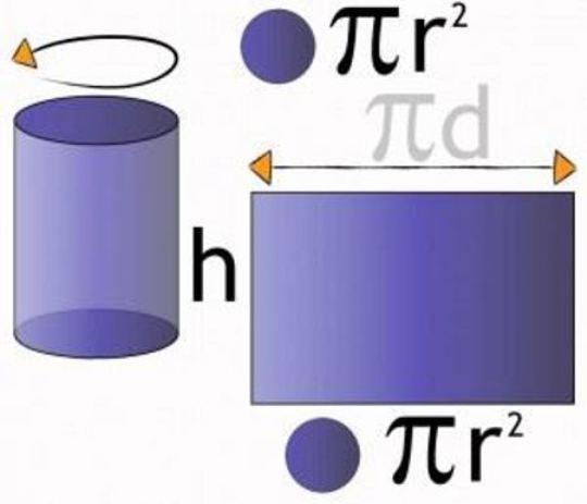 цилиндр площадь боковой поверхности