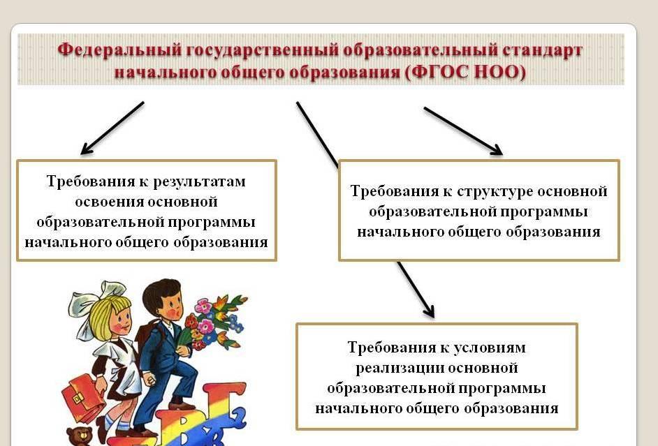 специфика стандартов в РФ