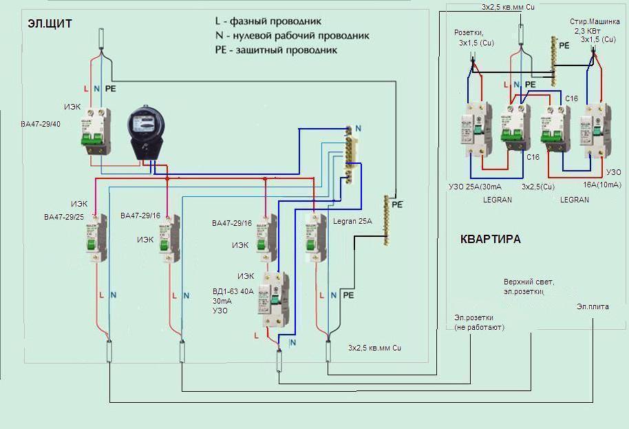 примеры разводки электропроводки в квартире