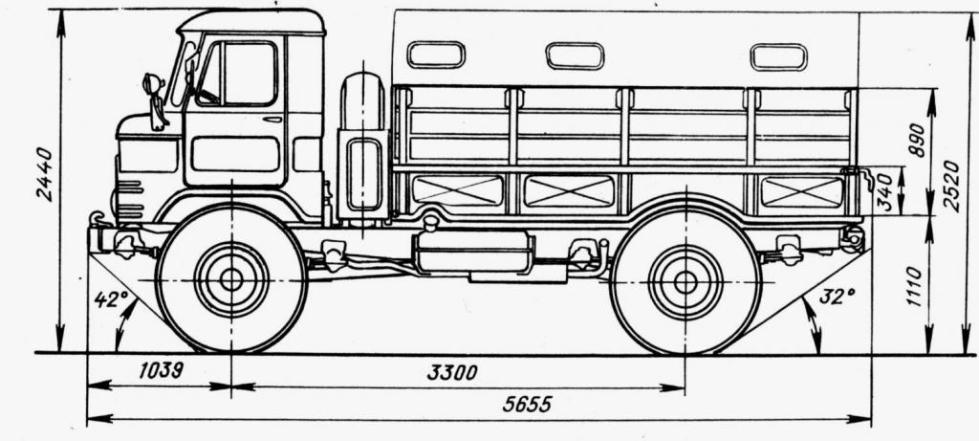 Чертеж ГАЗ-66 с кунгом