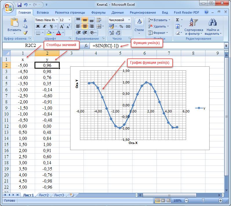 графики математических функций в excel