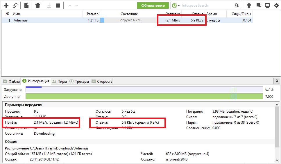 Скорость приема/отдачи в программе uTorrent