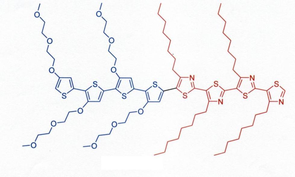 Молекулярная структура молекулярного диода