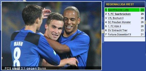 Die aktuelle Tabelle der Regionalliga West zeigt: FCS wieder auf dem Weg nach oben