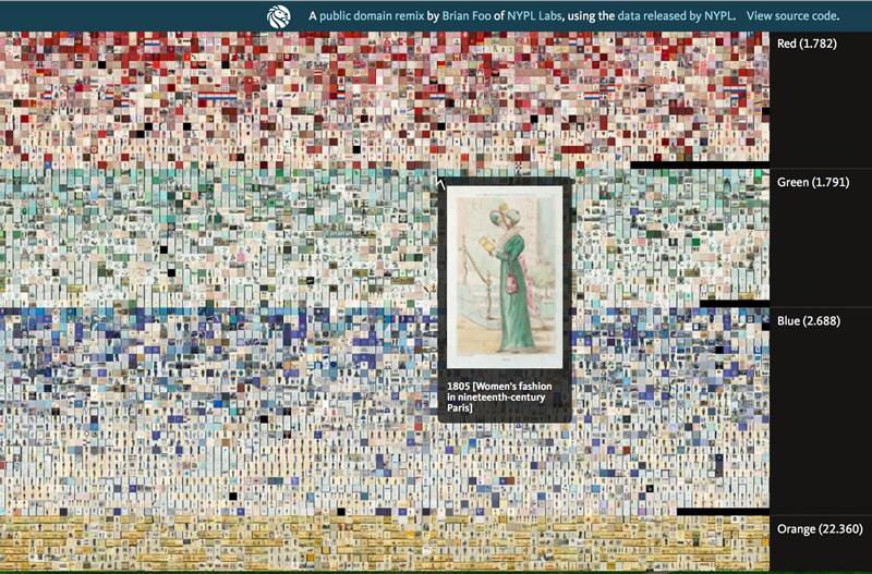 Digitalisate der NYPL nach Farben sortiert