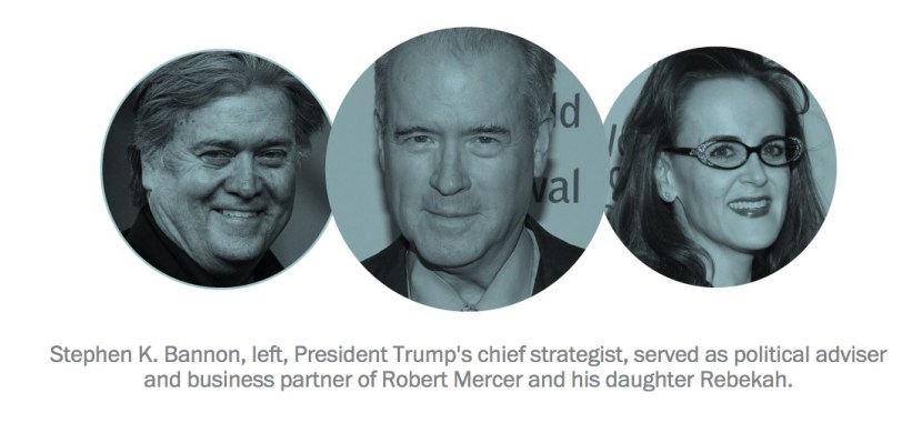 Washington Post: Stephen K. Bannon, left, President Trump's chief strategist, served as political adviser and business partner of Robert Mercer and his daughter Rebekah