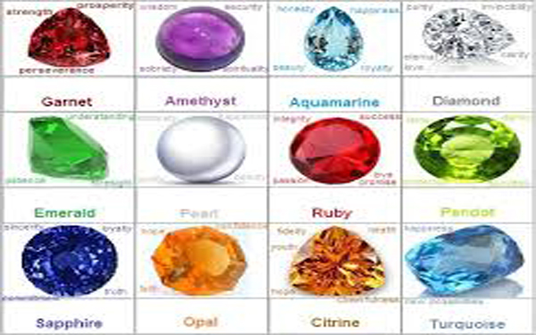 Gemstone Rashi in Hindi