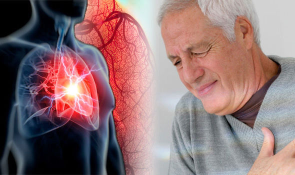 7-best-ways-to-reduce-heart-attack-disease-risk-6