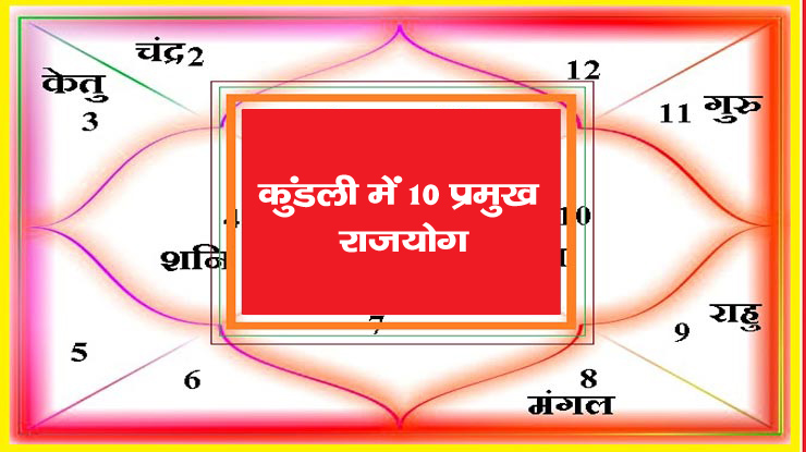 These-are-the-10-major-Raja-Yoga-in-the-horoscope-it-gives-wealth-opulence-and-honor.