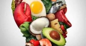 ketosis symptoms keto diet