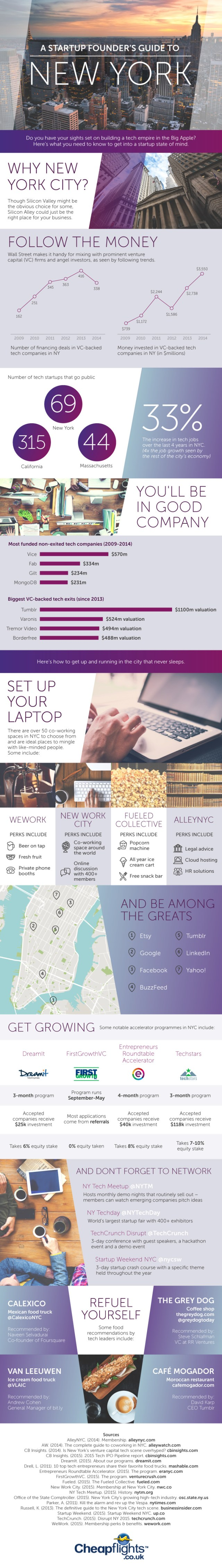 a-startup-founders-guide-to-new-york-UK-V5