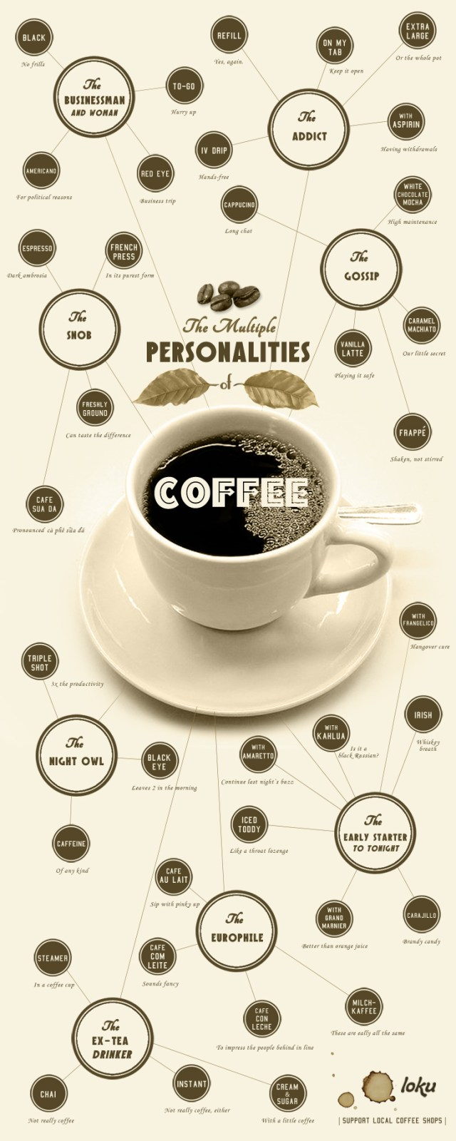 the-multiple-personalities-of-coffee_502914be4c679