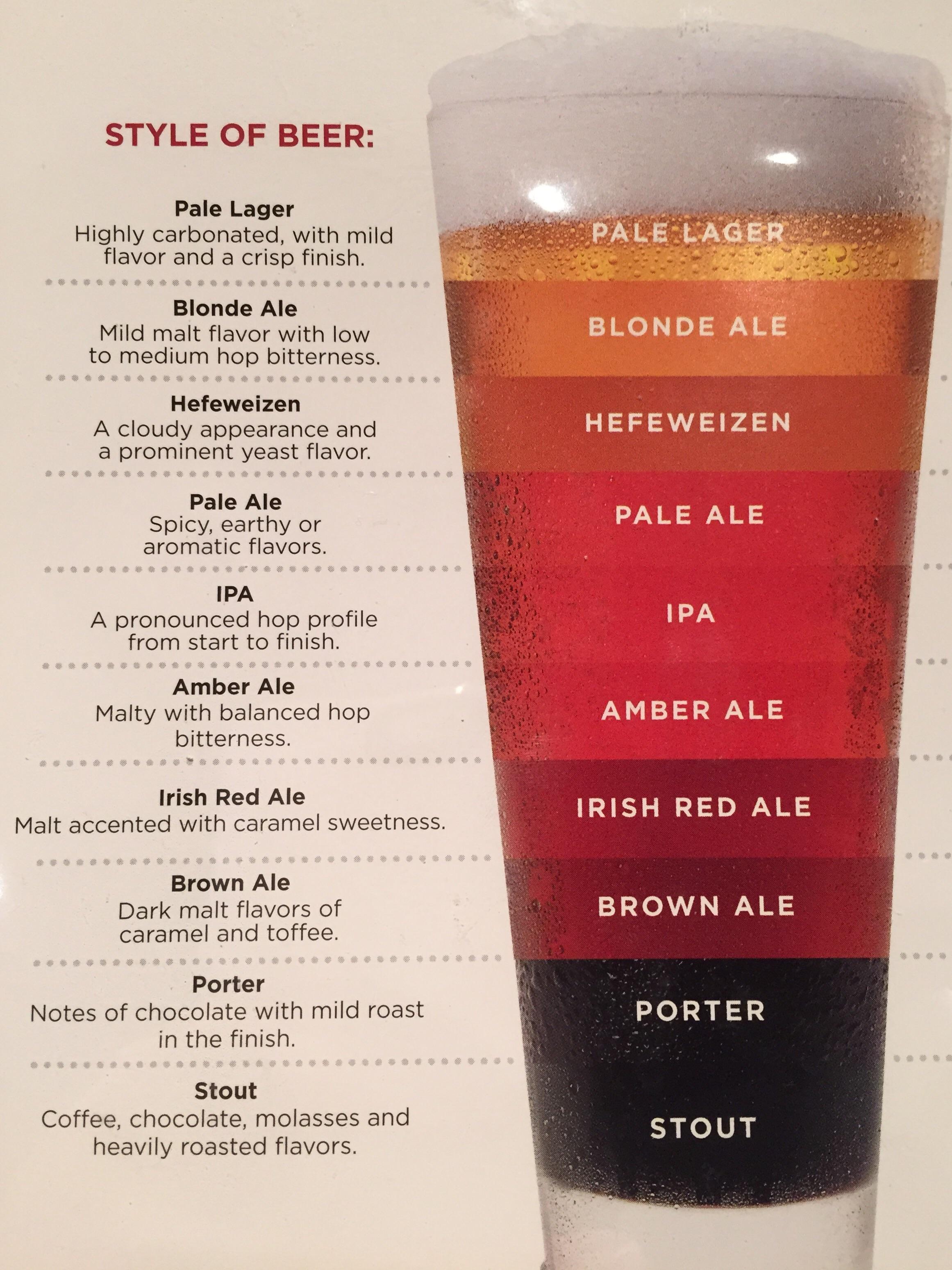Boak & bailey's beer blog.