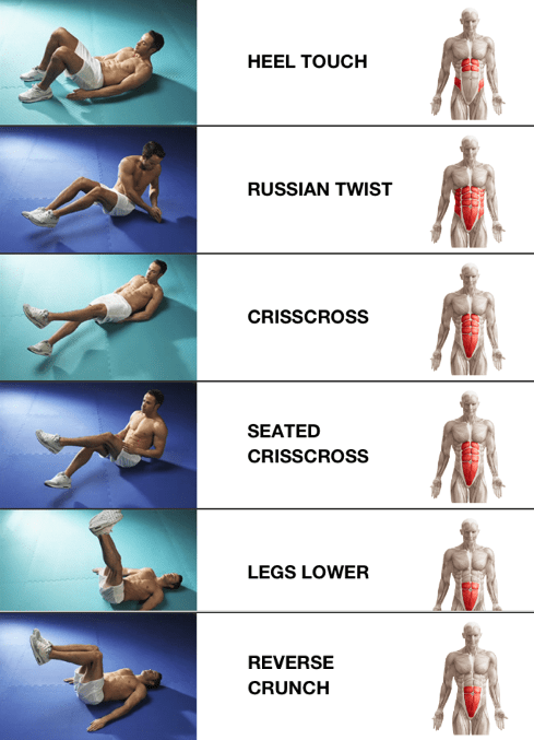 Some of the Best Ab Workouts