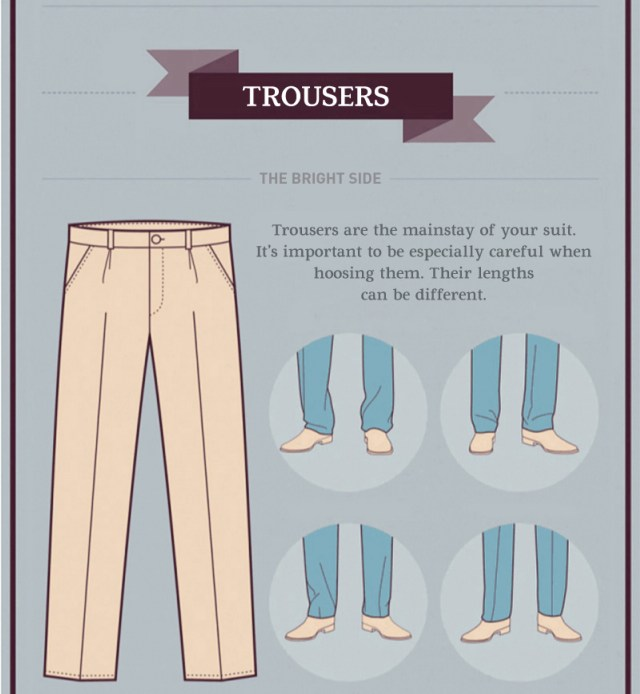 How to Wear a Suit: Trousers