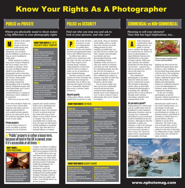 Know Your Rights as a Photographer
