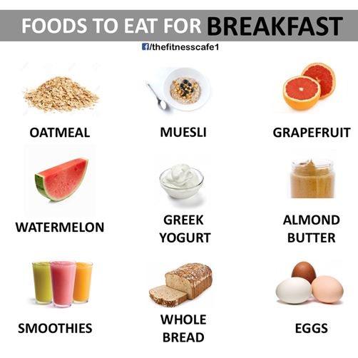 Best Foods to Eat: Breakfast