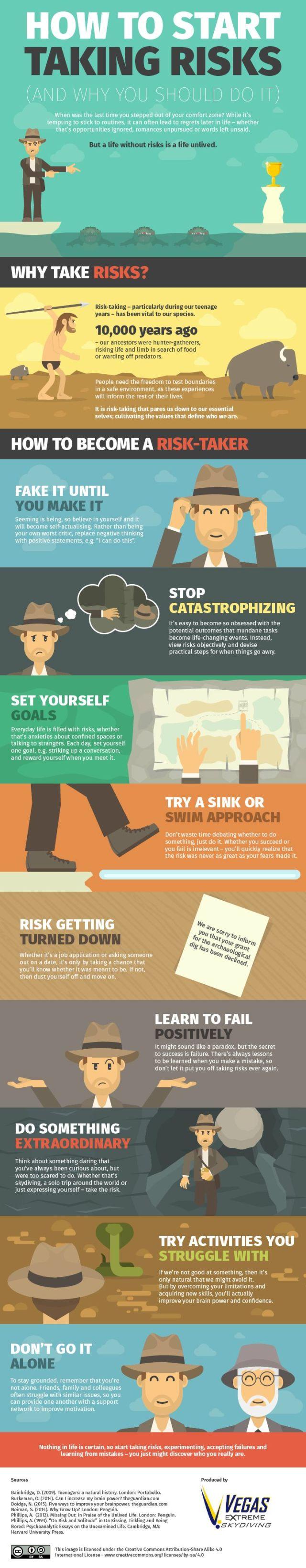 How to Start Taking Risks