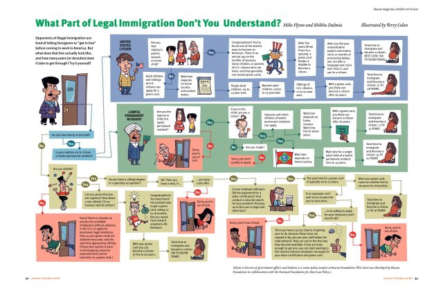 What Part of Illegal Immigration Don't You Understand?