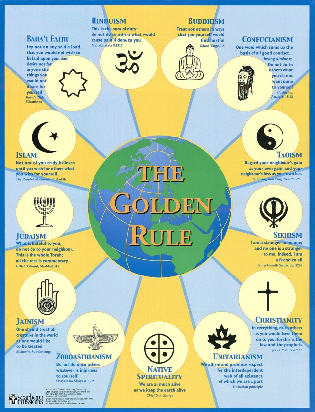 The Religious Origins of the Golden Rule