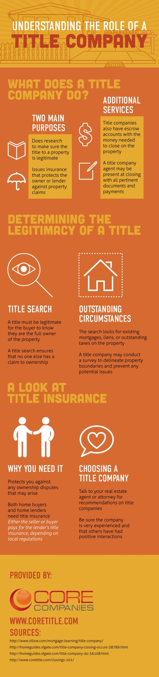 understanding-the-role-of-a-title-company_57aba7d190d29