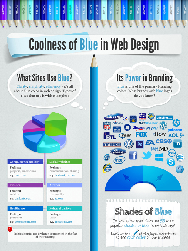 coolness-of-blue-in-web-design_570cc6b642adb