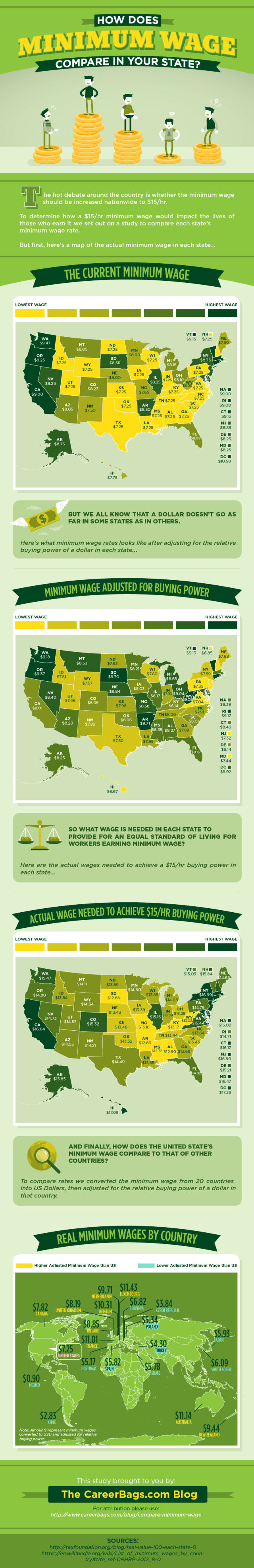 how-does-minimum-wage-compare-in-your-state_55d288967060e