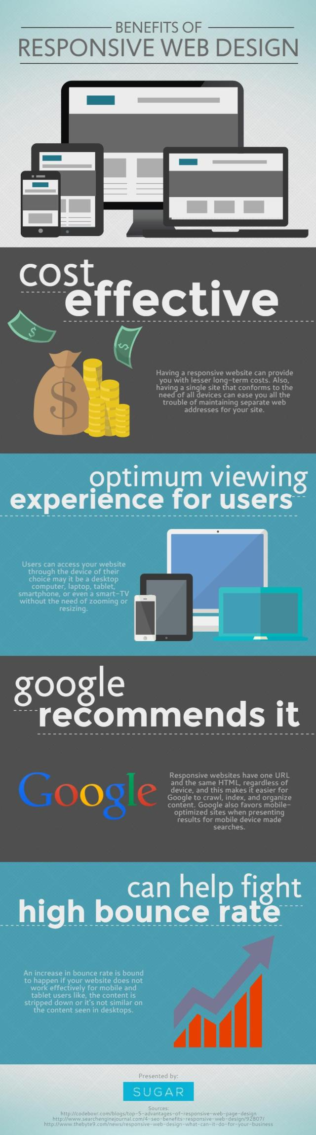 benefits-of-responsive-web-design_5546da8b937b9