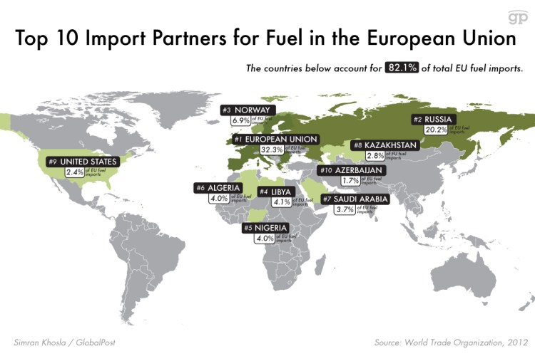 top-10-import-partners-for-fuel-in-the-european-union_54d937dd1ca26
