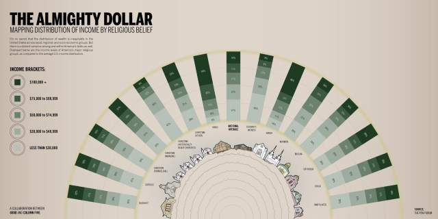 the-almighty-dollar-infographic