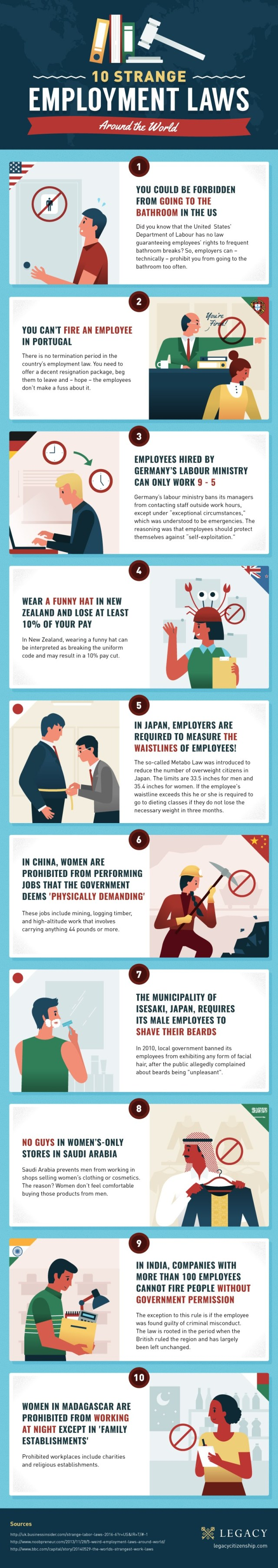 10 Strange Employment Laws Around the World