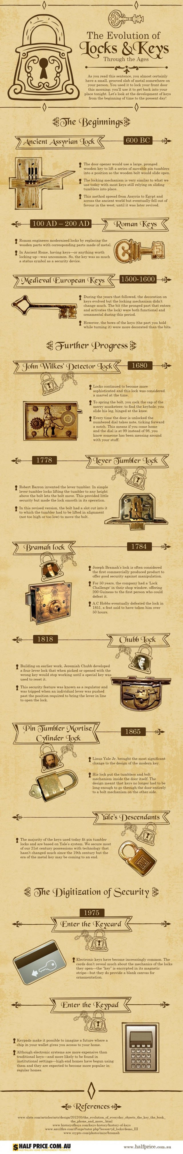 The Evolution of Locks & Keys Through the Ages