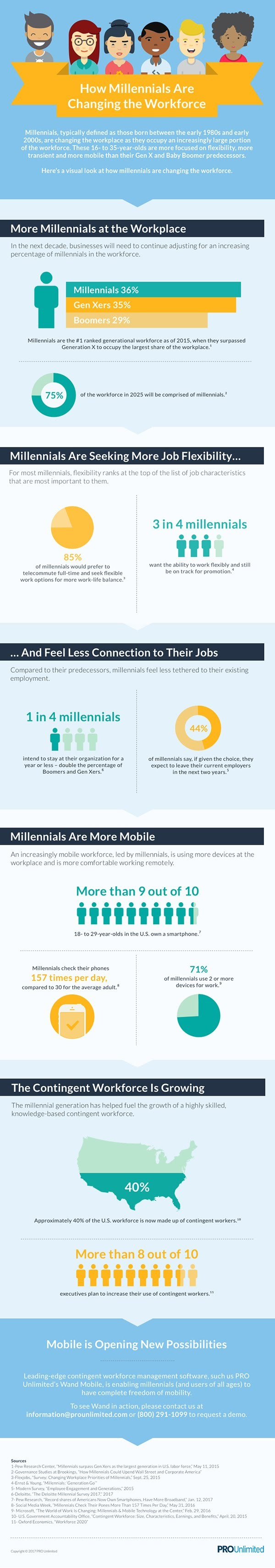 How Millennials are Changing the Workforce