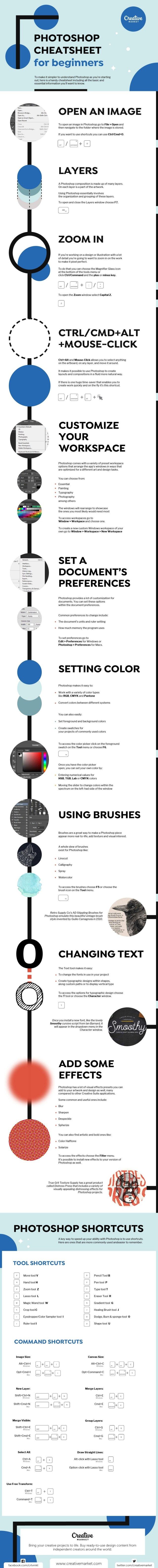 Photoshop Cheatsheet info