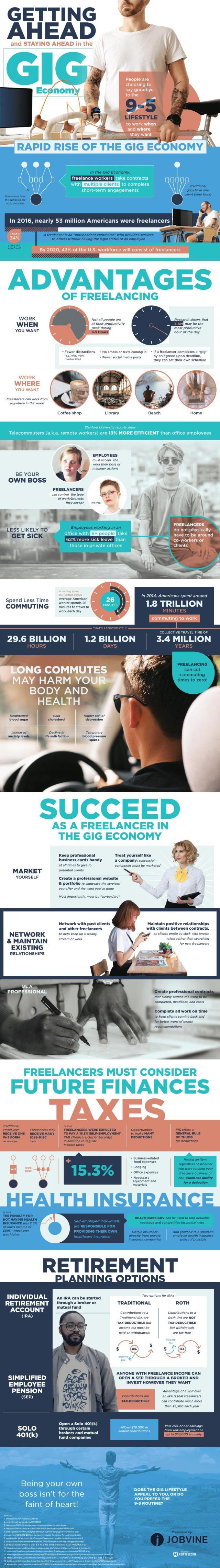 Getting Economy info